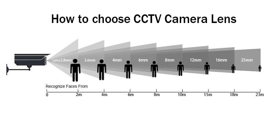 4K  8MP Outdoor Waterproof night vision  Video suvellance AHD TVI CVI CCTV Camera