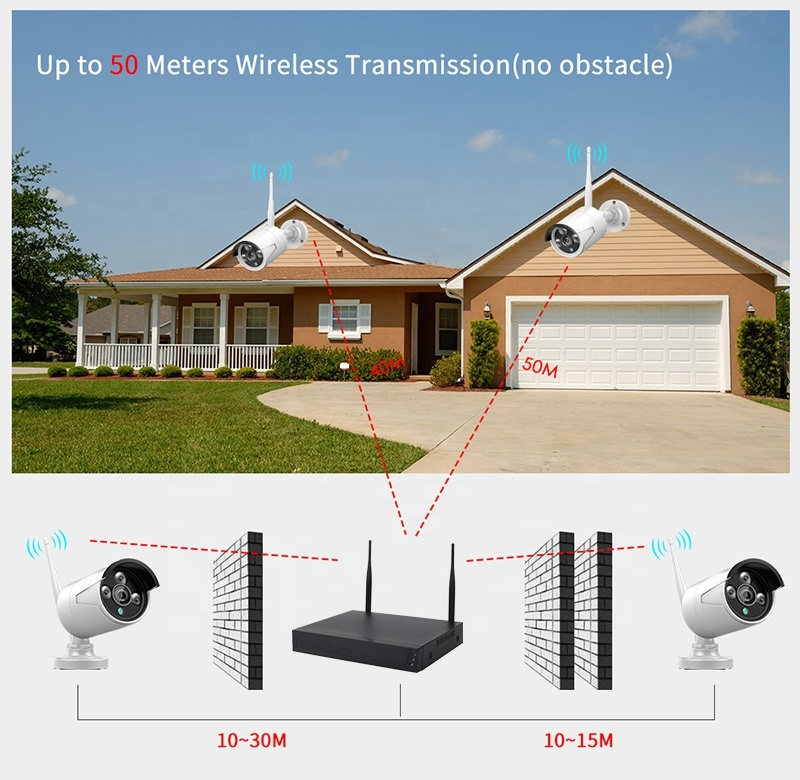 4CH CCTV Security Supplier 5MP IP Camera Wireless WiFi Nvr Kits