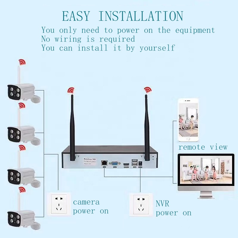 2020 Hot Sale 4ch TUYA IP IR 2mp/5mp Security Waterproof outdoor Cctv Wifi Wireless Camera Systems NVR Kit