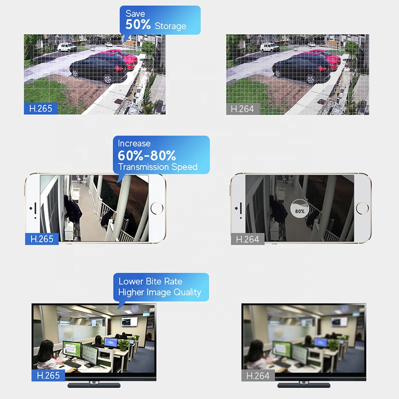 Tuya Smart Life 2MP Waterproof Outdoor Security System IP CCTV Camera Kit 8CH Nvr Kit