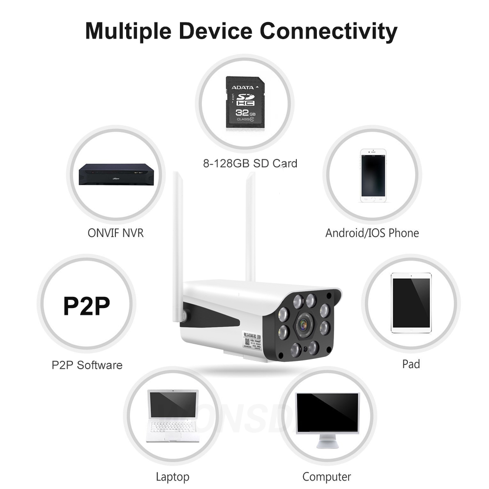 IP 4G Camera 1080P Outdoor Full HD Motion Detection Wireless Waterproof Two Way Audio Security IR Night Vision Camera