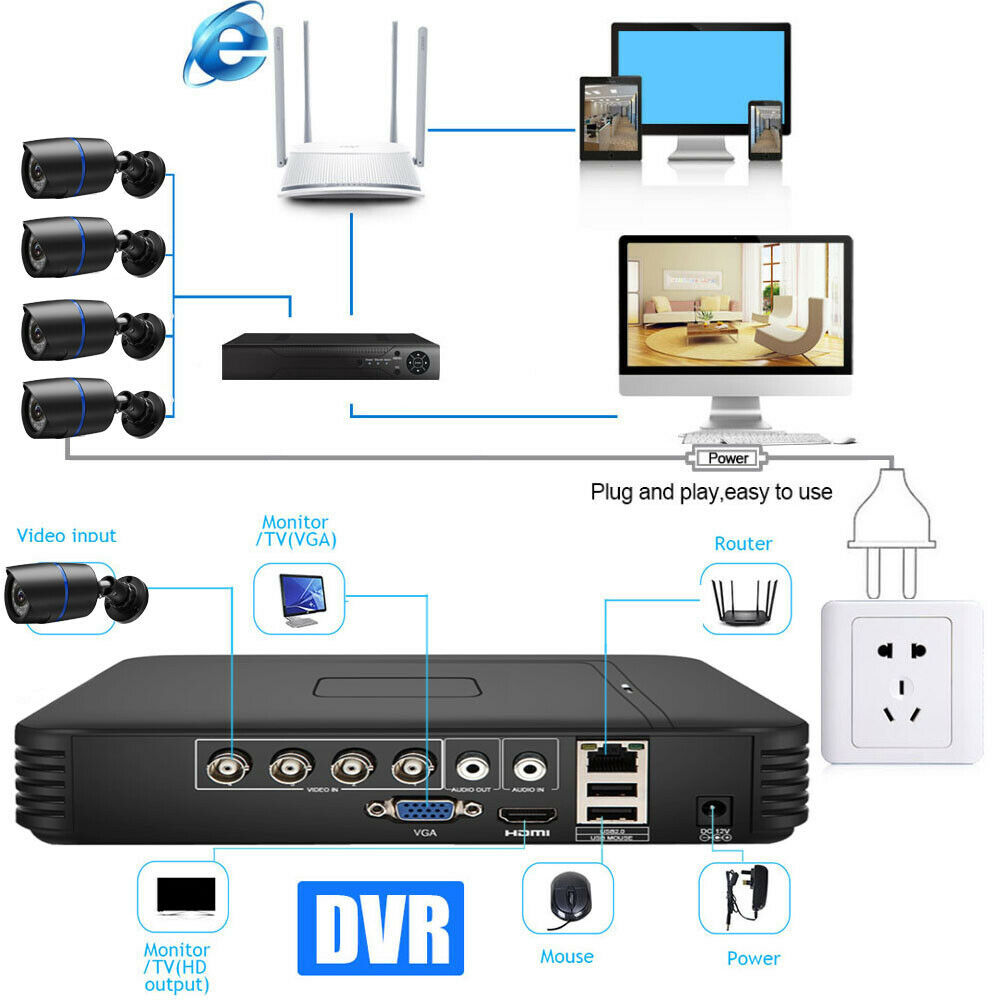 4 Channel AHD DVR Surveillance Security CCTV Recorder DVR with Alarm prompt can support 1 SATA 6TB HDD