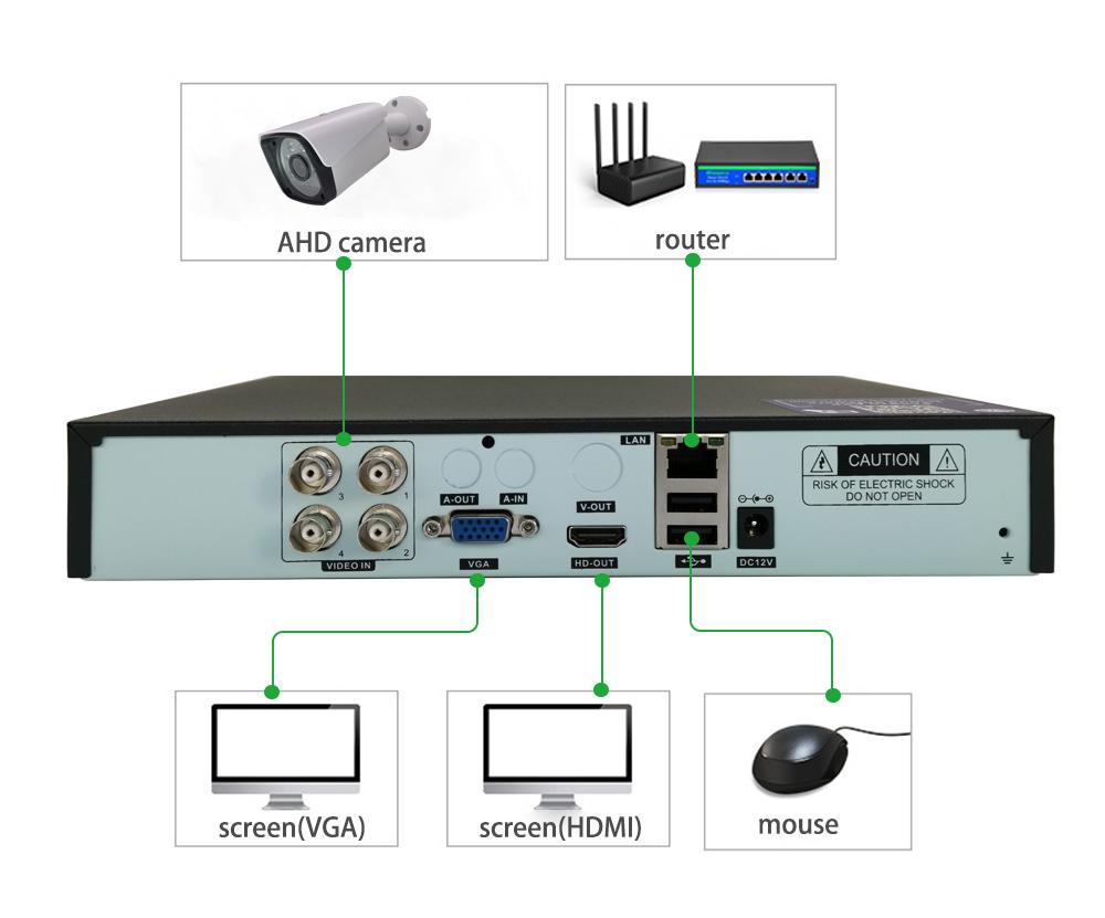 6 IN1 AHD 1080P 5mp-n 4CH 8CH CCTV DVR For CCTV Kit VGA  Security System For 1080P IP Camera Onvif DVR PTZ
