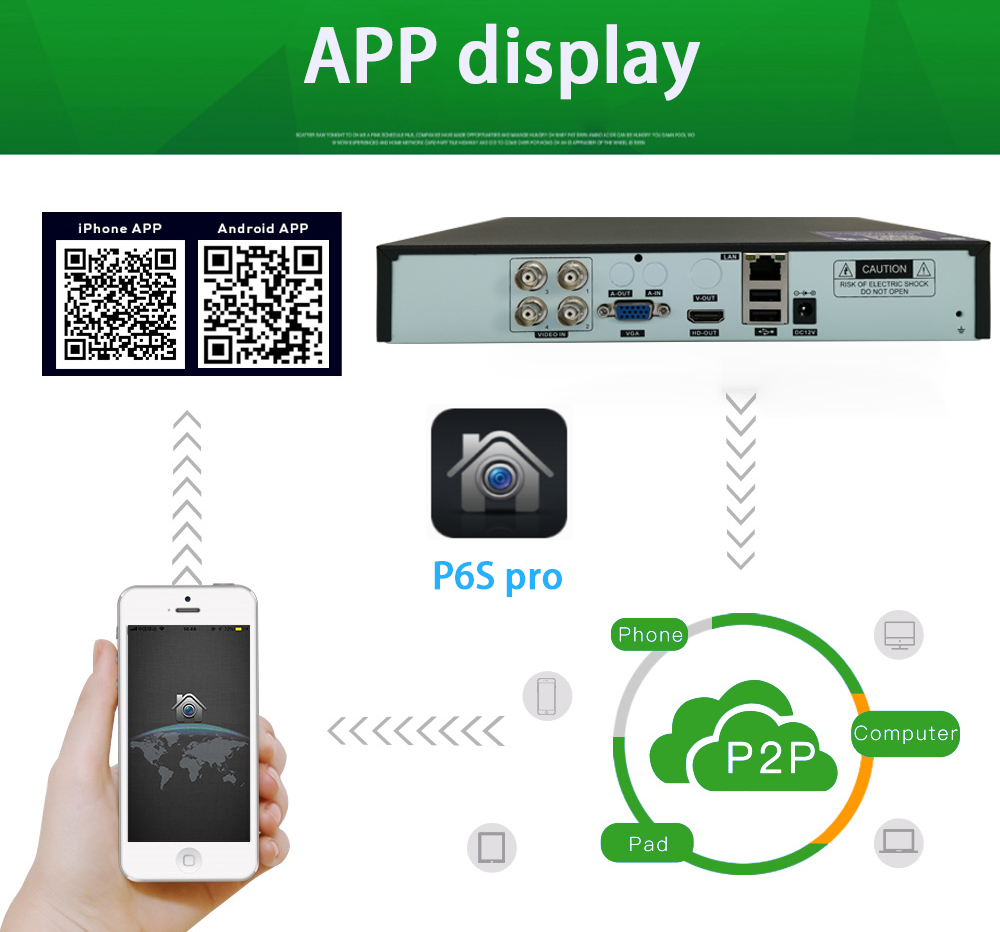 Network Security CCTV DVR 8CH IP Camera H.265 Plug & Play Network Video Recorder Mobile APP Monitoring  NVR