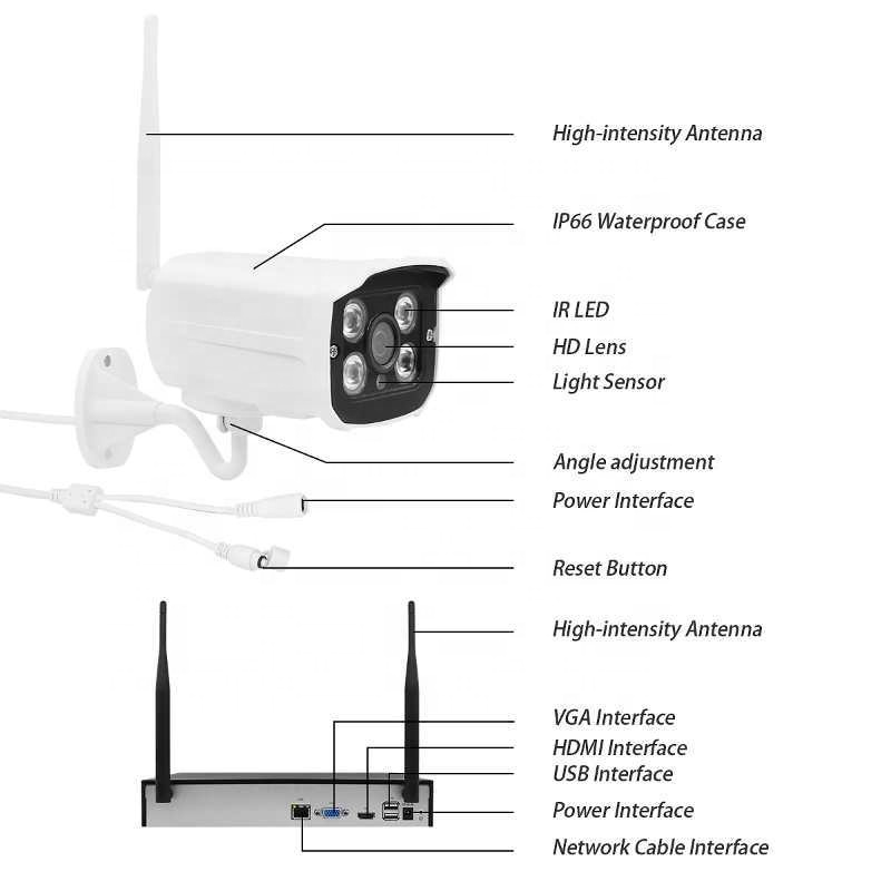 H.265 tuya wifi nvr kits 1mp 720P wireless cameras ip video recorder for CCTV Security camera