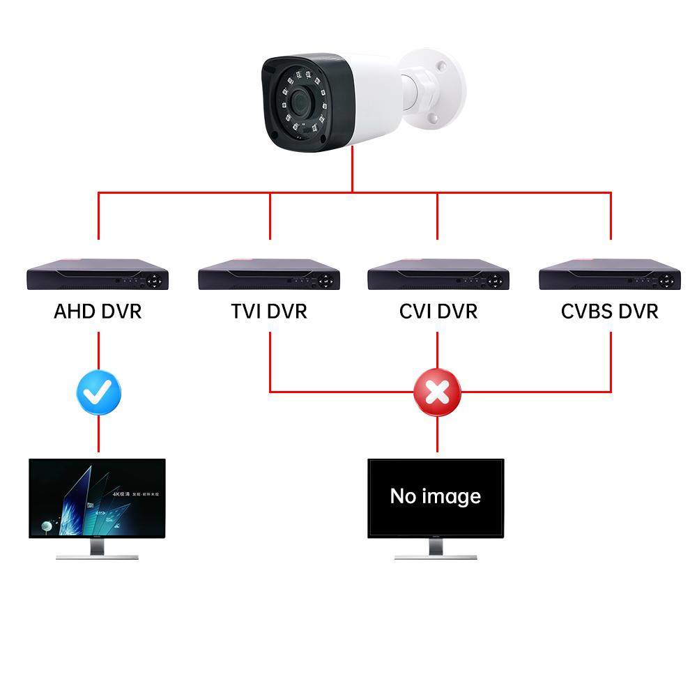 Analog hd camera   5MP cctv video surveillance security outdoor waterproof  bullet ahd camera home