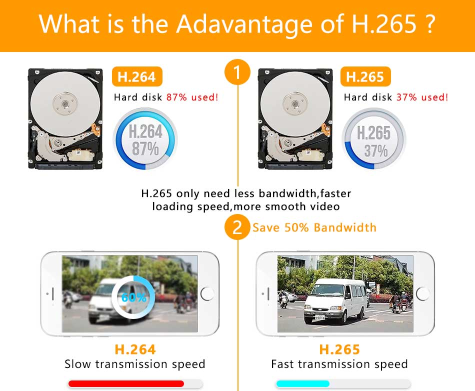 H.265 8ch*5MP 4ch/8ch PoE Network Video Recorder Surveillance PoE NVR 4/8Channel For HD  IP Camera PoE 802.3af ONVIF